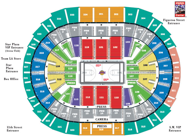 Staples Centre - best seats to see Basketball game? - Los ...